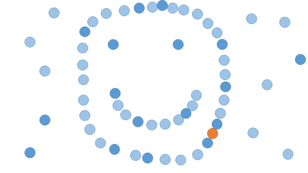 smiley face of dots plus a single orange dot